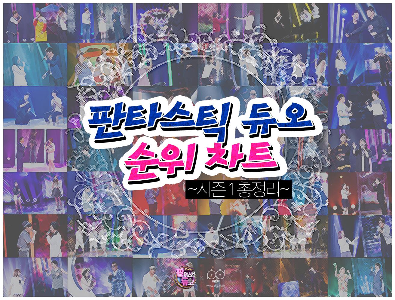 판듀 시즌 1 총정리 _ 순위 차트!