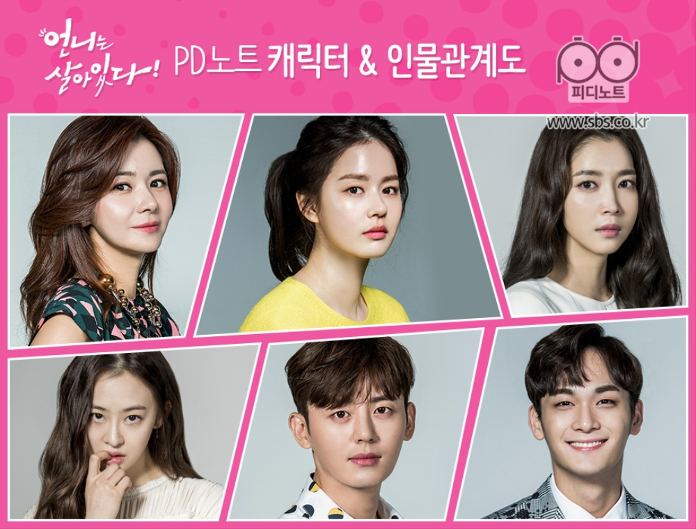 언니는 살아있다 장서희,오윤아,김주현,다솜,이지훈,조윤우 사진