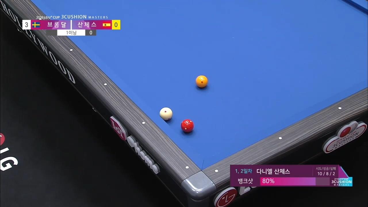 SBS스포츠 종합 ... [5회] 2016 LG U+... 29회 썸네일 이미지