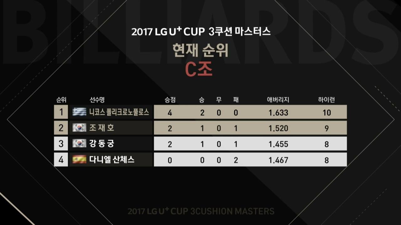 SBS스포츠 당구 [LG U+컵 3쿠션 마스터... 47회 썸네일 이미지