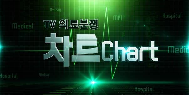 'TV의료분쟁 차트'에서 의료사고 제보를 기다립니다