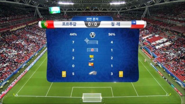 [4강] 포르투갈 vs 칠레 전반 하이라이트 썸네일 이미지