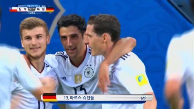 [칠레 vs 독일] '어이없는 수비 실수' 쉽게 첫 골... 썸네일 이미지